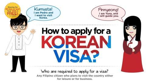 korea visa1