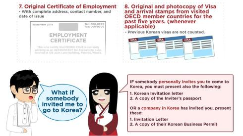 korea visa4